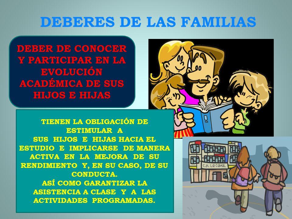 DEBERES DE LAS FAMILIAS DEBER DE ASISTIR A LAS REUNIONES CONVOCADAS POR EL CENTRO O BUSCAR OTROS PROCEDIMIENTOS QUE FACILITEN LA COMUNICACIÓN, LA INFO