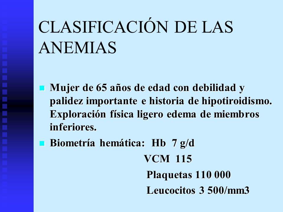 CLASIFICACIÓN DE LAS ANEMIAS Mujer de 65 años de edad con debilidad y palidez importante e historia de hipotiroidismo. Exploración física ligero edema