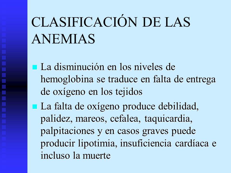 CLASIFICACIÓN DE LAS ANEMIAS La disminución en los niveles de hemoglobina se traduce en falta de entrega de oxígeno en los tejidos La disminución en l