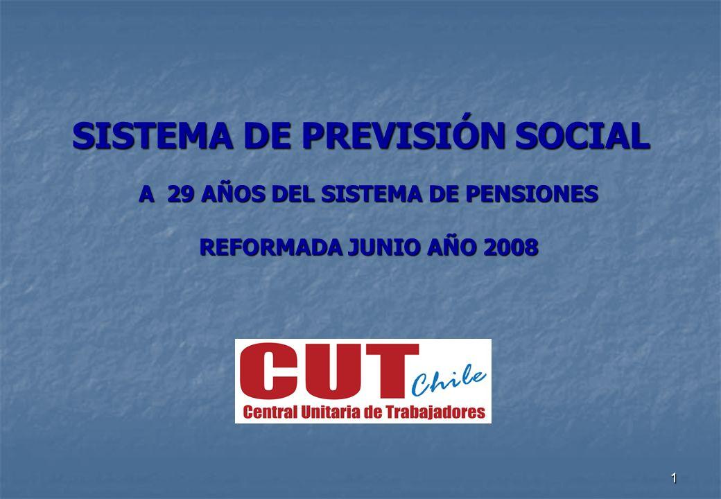 1 SISTEMA DE PREVISIÓN SOCIAL A 29 AÑOS DEL SISTEMA DE PENSIONES REFORMADA JUNIO AÑO 2008