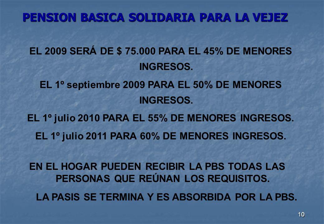 10 PENSION BASICA SOLIDARIA PARA LA VEJEZ EL 2009 SERÁ DE $ 75.000 PARA EL 45% DE MENORES INGRESOS. EL 1º septiembre 2009 PARA EL 50% DE MENORES INGRE