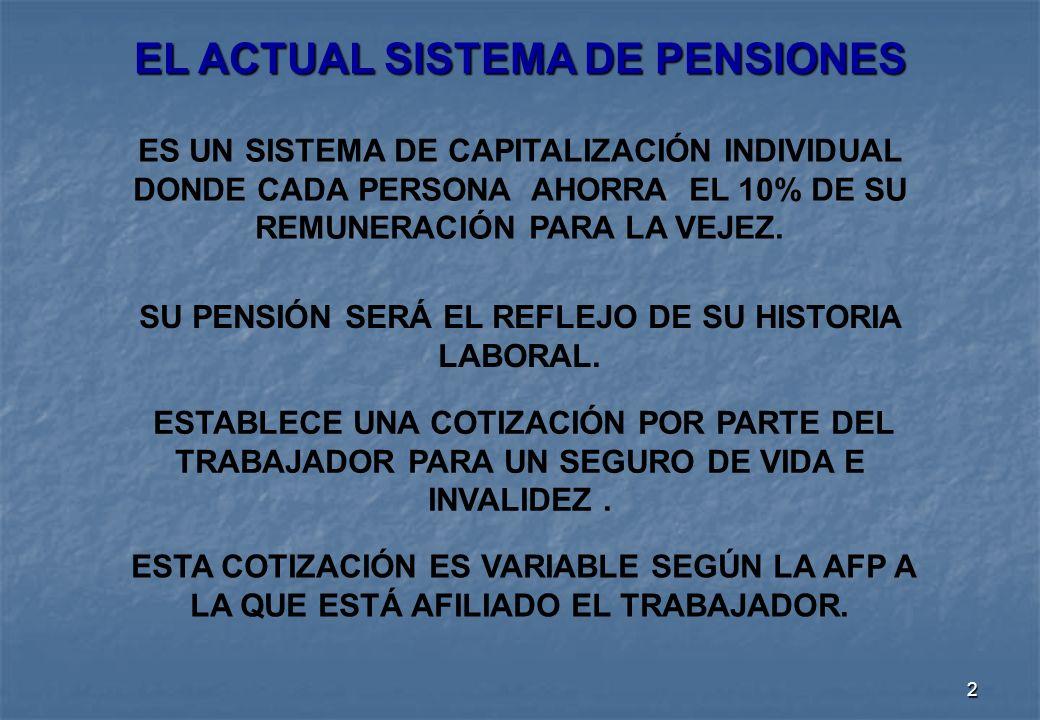2 EL ACTUAL SISTEMA DE PENSIONES SU PENSIÓN SERÁ EL REFLEJO DE SU HISTORIA LABORAL.
