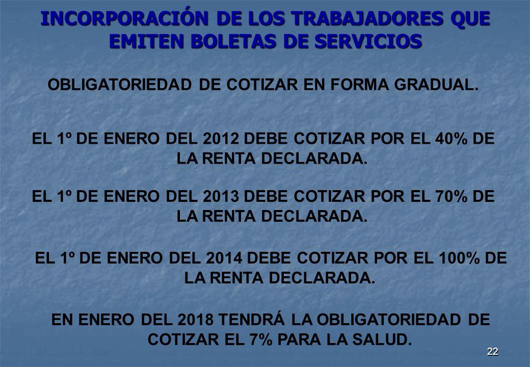 22 INCORPORACIÓN DE LOS TRABAJADORES QUE EMITEN BOLETAS DE SERVICIOS OBLIGATORIEDAD DE COTIZAR EN FORMA GRADUAL. EL 1º DE ENERO DEL 2012 DEBE COTIZAR