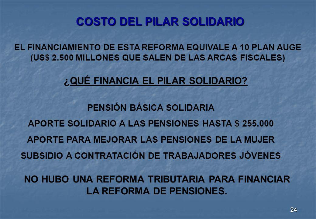 24 COSTO DEL PILAR SOLIDARIO COSTO DEL PILAR SOLIDARIO EL FINANCIAMIENTO DE ESTA REFORMA EQUIVALE A 10 PLAN AUGE (US$ 2.500 MILLONES QUE SALEN DE LAS ARCAS FISCALES) NO HUBO UNA REFORMA TRIBUTARIA PARA FINANCIAR LA REFORMA DE PENSIONES.