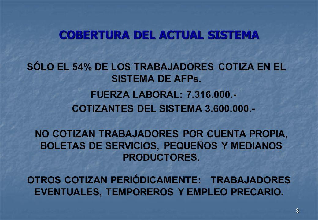 3 COBERTURA DEL ACTUAL SISTEMA SÓLO EL 54% DE LOS TRABAJADORES COTIZA EN EL SISTEMA DE AFPs.