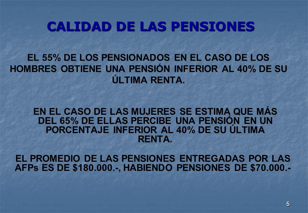 5 EL 55% DE LOS PENSIONADOS EN EL CASO DE LOS HOMBRES OBTIENE UNA PENSIÓN INFERIOR AL 40% DE SU ÚLTIMA RENTA.