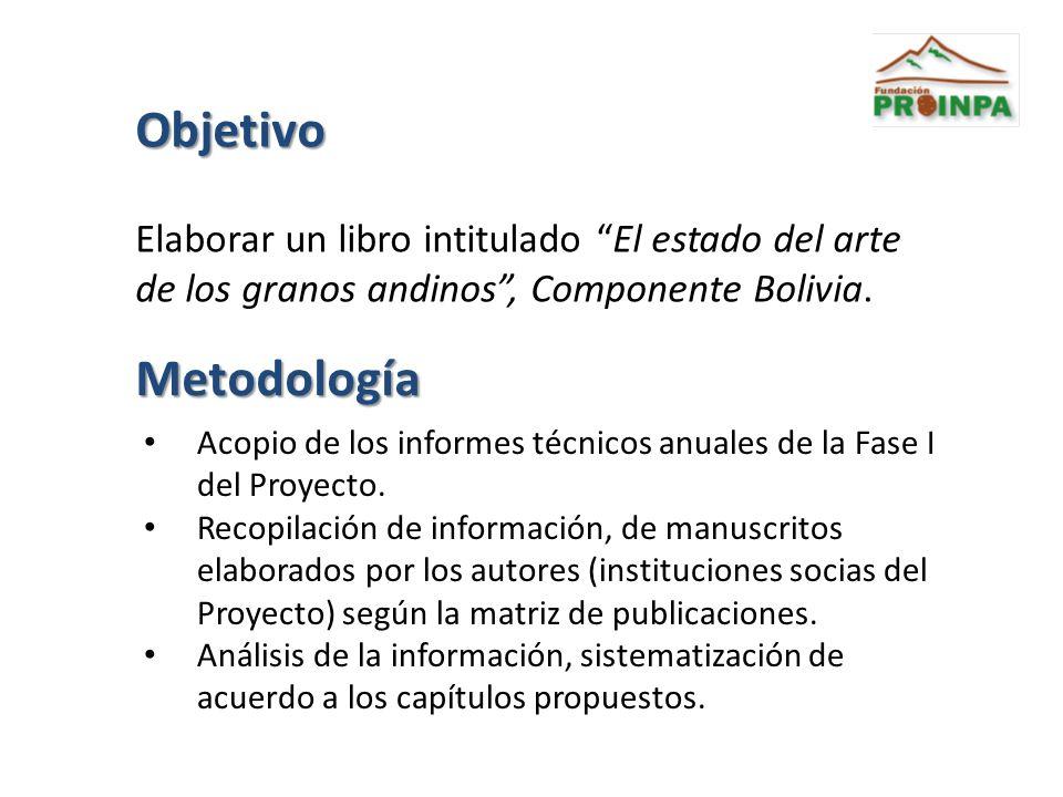 Objetivo Elaborar un libro intitulado El estado del arte de los granos andinos, Componente Bolivia. Metodología Acopio de los informes técnicos anuale