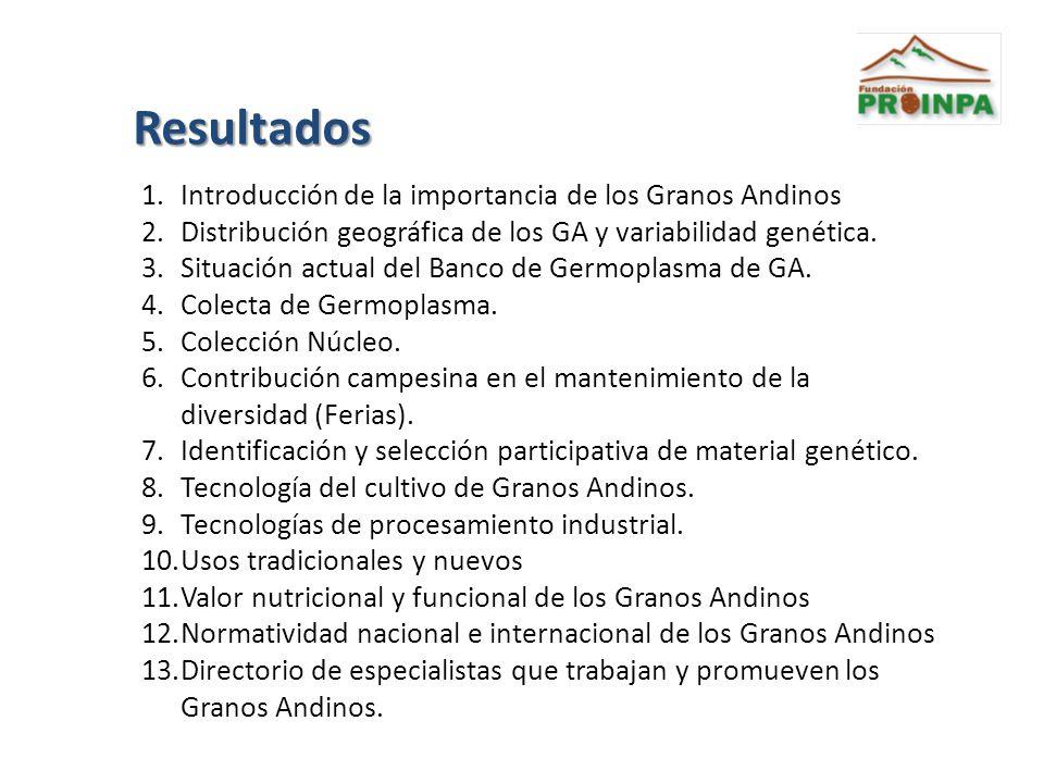 Resultados 1.Introducción de la importancia de los Granos Andinos 2.Distribución geográfica de los GA y variabilidad genética. 3.Situación actual del