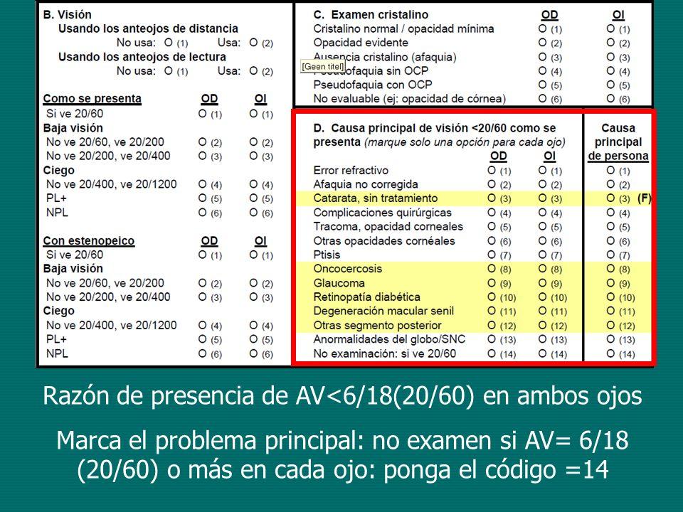 Razón de presencia de AV<6/18(20/60) en ambos ojos Marca el problema principal: no examen si AV= 6/18 (20/60) o más en cada ojo: ponga el código =14
