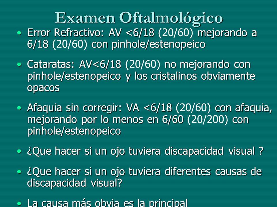 Examen Oftalmológico Error Refractivo: AV <6/18 mejorando a 6/18 con pinhole/estenopeicoError Refractivo: AV <6/18 (20/60) mejorando a 6/18 (20/60) co