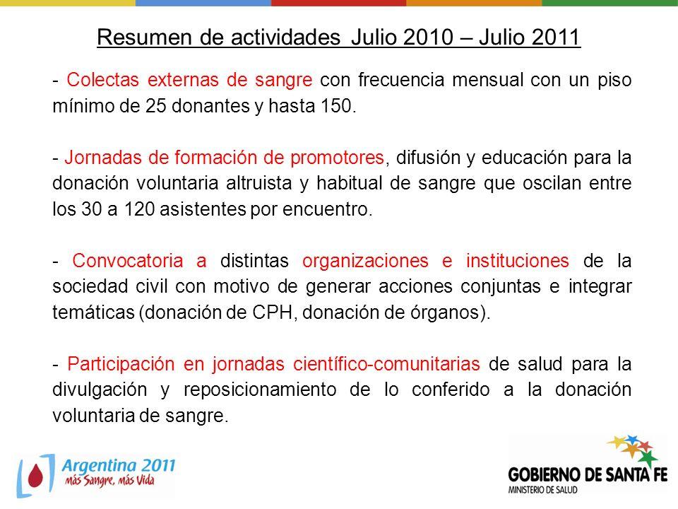 Resumen de actividades Julio 2010 – Julio 2011 - Colectas externas de sangre con frecuencia mensual con un piso mínimo de 25 donantes y hasta 150. - J