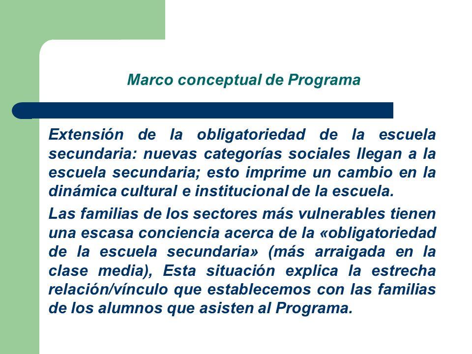 Marco conceptual de Programa Extensión de la obligatoriedad de la escuela secundaria: nuevas categorías sociales llegan a la escuela secundaria; esto