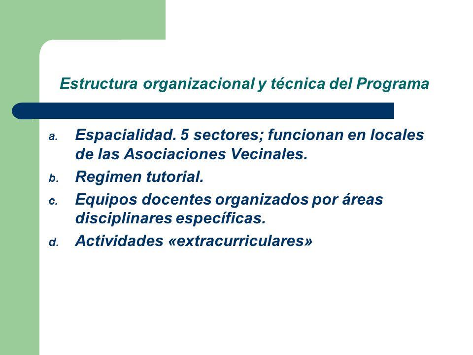 Estructura organizacional y técnica del Programa a. Espacialidad. 5 sectores; funcionan en locales de las Asociaciones Vecinales. b. Regimen tutorial.