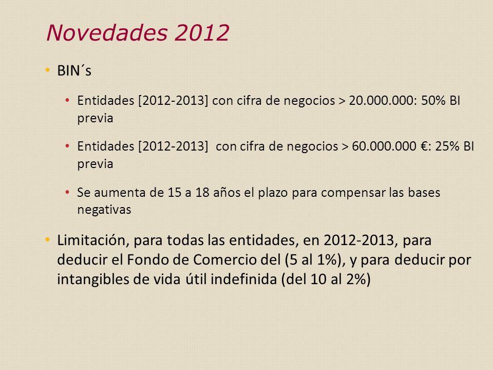 BIN´s Entidades [2012-2013] con cifra de negocios > 20.000.000: 50% BI previa Entidades [2012-2013] con cifra de negocios > 60.000.000 : 25% BI previa Se aumenta de 15 a 18 años el plazo para compensar las bases negativas Limitación, para todas las entidades, en 2012-2013, para deducir el Fondo de Comercio del (5 al 1%), y para deducir por intangibles de vida útil indefinida (del 10 al 2%) Novedades 2012