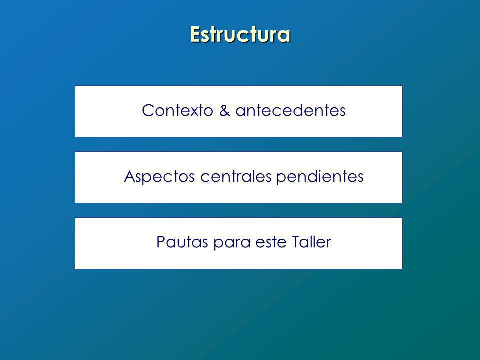 Aspectos centrales pendientes Pautas para este Taller Contexto & antecedentes Estructura