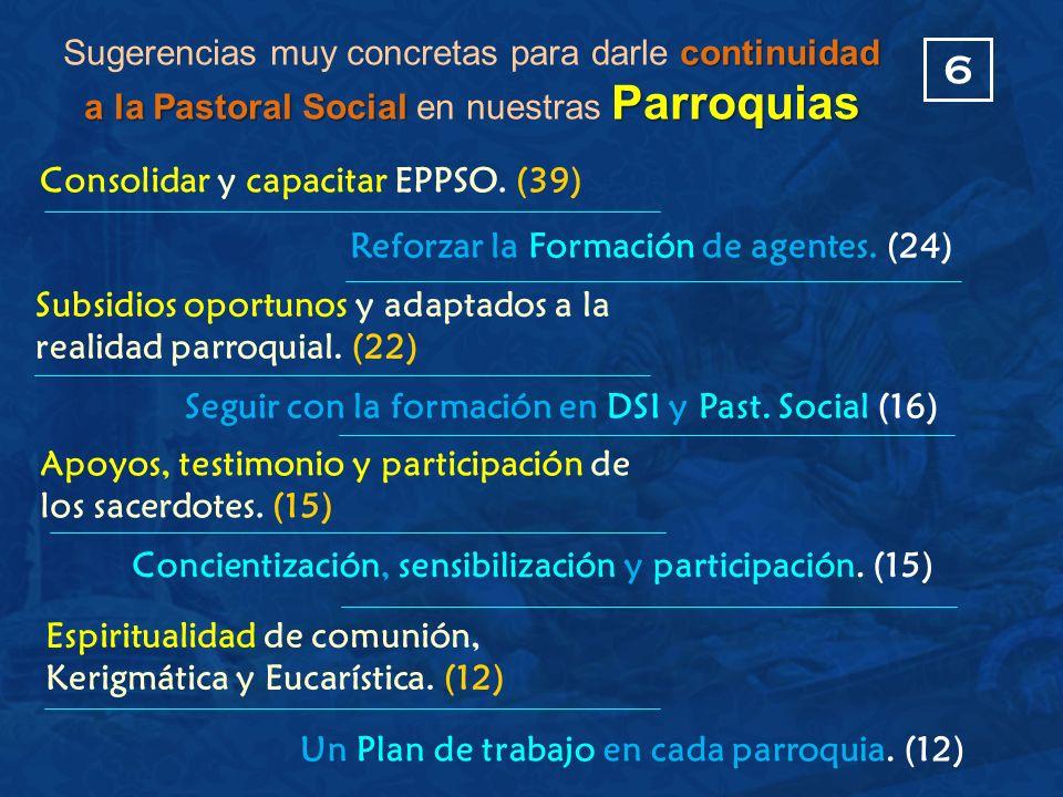 continuidad a la Pastoral Social Parroquias Sugerencias muy concretas para darle continuidad a la Pastoral Social en nuestras Parroquias Consolidar y