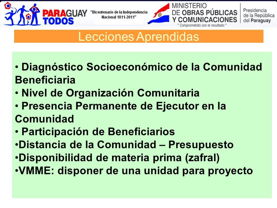 Lecciones Aprendidas Diagnóstico Socioeconómico de la Comunidad Beneficiaria Nivel de Organización Comunitaria Presencia Permanente de Ejecutor en la
