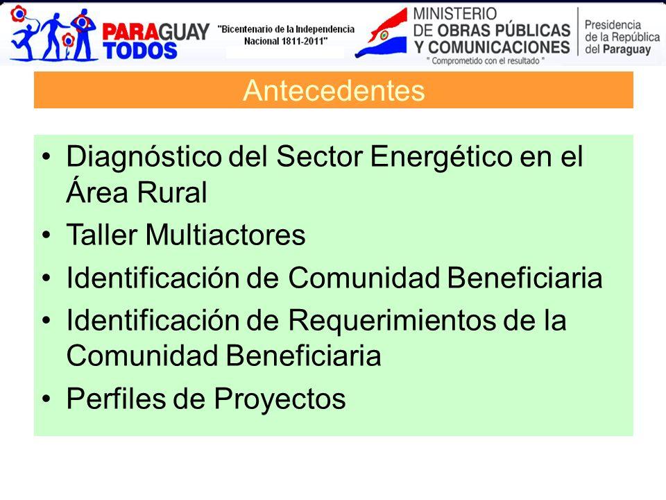 Antecedentes Diagnóstico del Sector Energético en el Área Rural Taller Multiactores Identificación de Comunidad Beneficiaria Identificación de Requeri