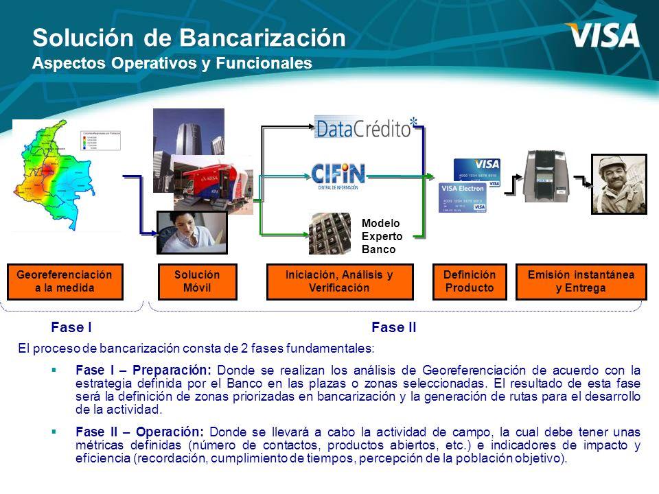 Solución de Bancarización Aspectos Operativos y Funcionales El proceso de bancarización consta de 2 fases fundamentales: Fase I – Preparación: Donde s