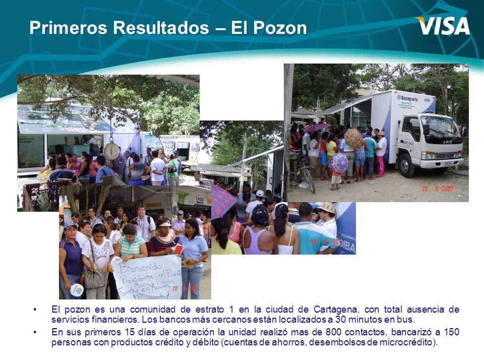 El pozon es una comunidad de estrato 1 en la ciudad de Cartagena, con total ausencia de servicios financieros. Los bancos más cercanos están localizad