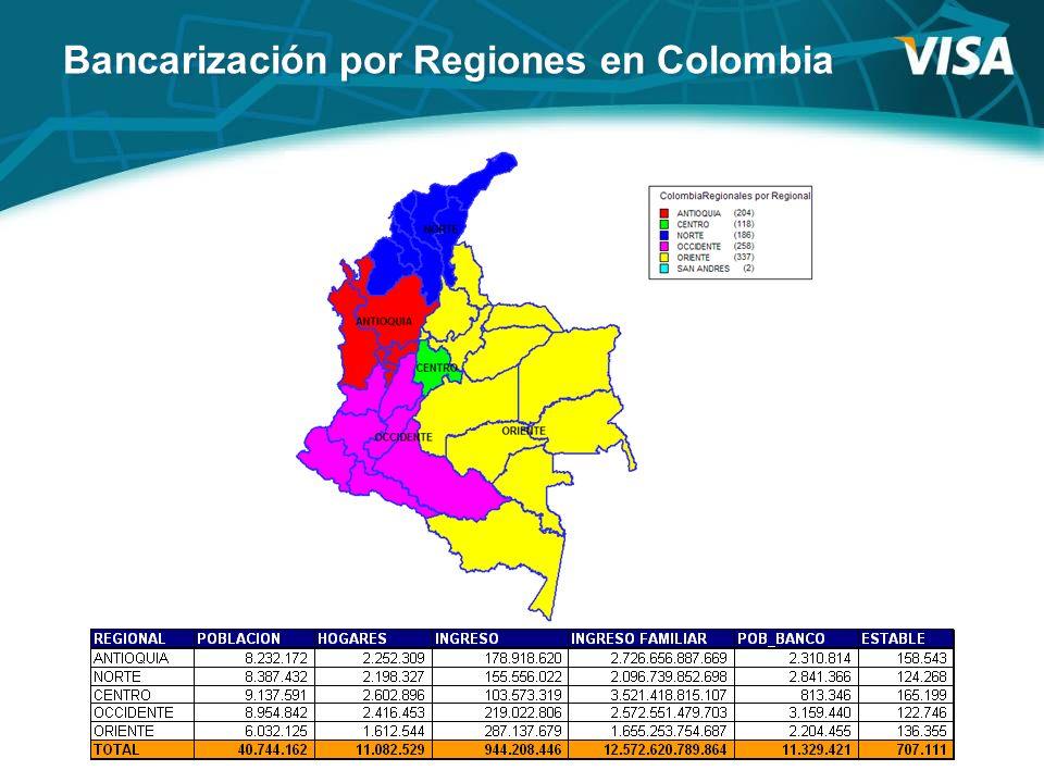 Cobertura Bancaria en Colombia