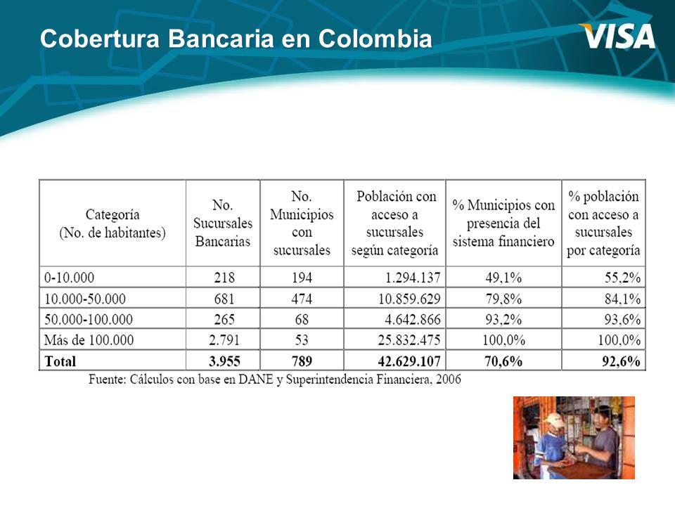 Corresponsales No Bancarios actuales Existen 96 CNB, en los que… Se han realizado operaciones por más de USD1,8 MM Se han hecho más de 20.000 transacciones: Depósitos y retiros Consulta de saldo Pagos con Tarjeta de Crédito Abonos a créditos Pagos de servicios públicos Fuente: Portafolio.com.co La meta para el 2007 es cerrar con 2 mil Corresponsales No Bancarios en Colombia.
