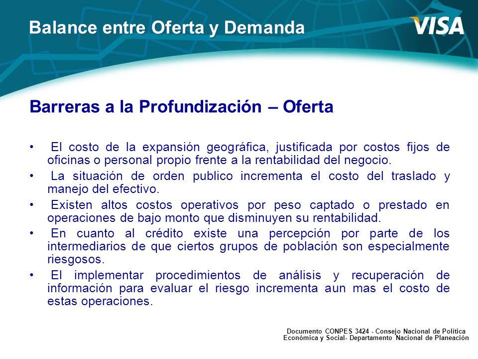 Balance entre Oferta y Demanda Barreras a la Profundización – Demanda El costo que pagan los usuarios por comisiones cobradas por el sistema financiero para el manejo de cuentas y transacciones.