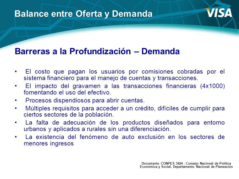 Balance entre Oferta y Demanda Barreras a la Profundización – Demanda El costo que pagan los usuarios por comisiones cobradas por el sistema financier