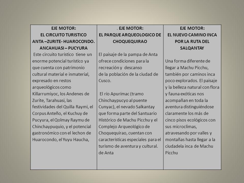 EJE MOTOR: EL CIRCUITO TURISTICO ANTA –ZURITE- HUAROCONDO. ANCAHUASI – PUCYURA Este circuito turístico tiene un enorme potencial turístico ya que cuen