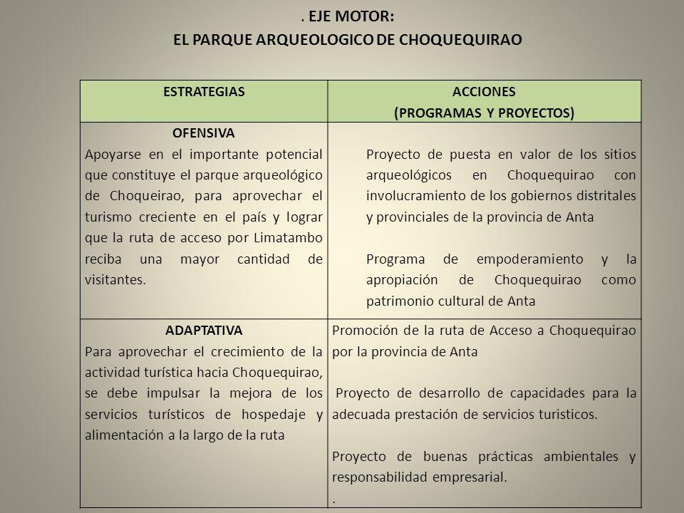 ESTRATEGIAS ACCIONES (PROGRAMAS Y PROYECTOS) OFENSIVA Apoyarse en el importante potencial que constituye el parque arqueológico de Choqueirao, para ap