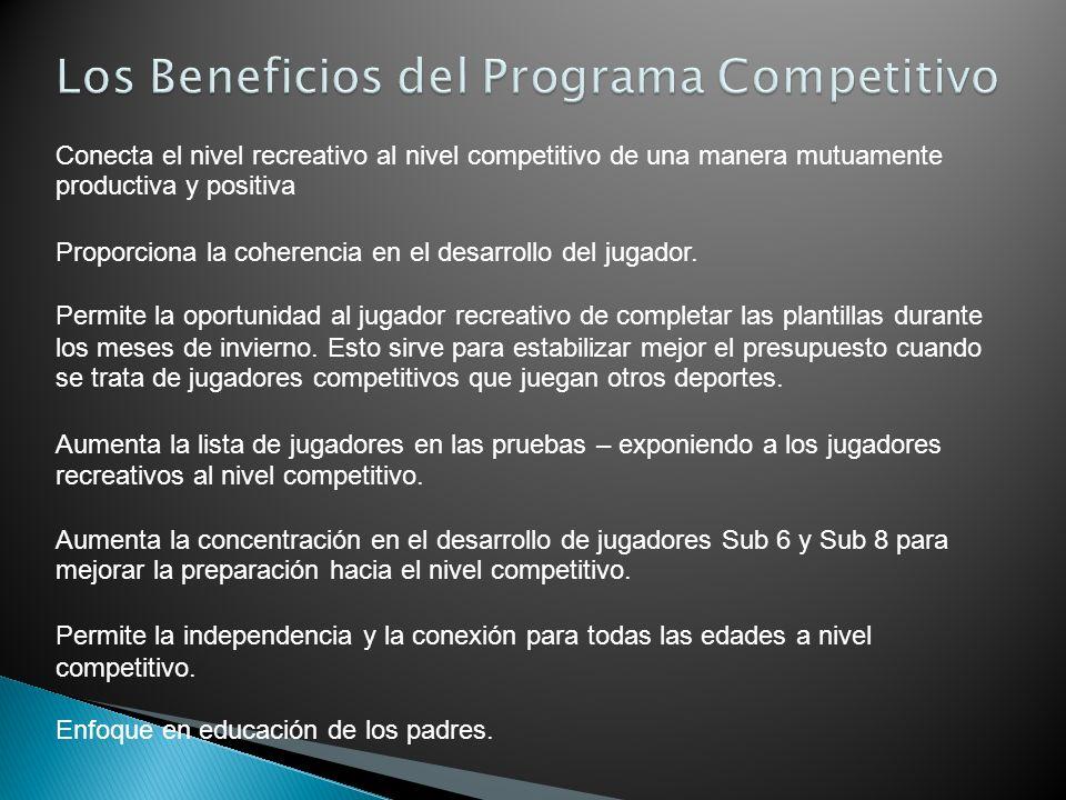 Conecta el nivel recreativo al nivel competitivo de una manera mutuamente productiva y positiva Proporciona la coherencia en el desarrollo del jugador
