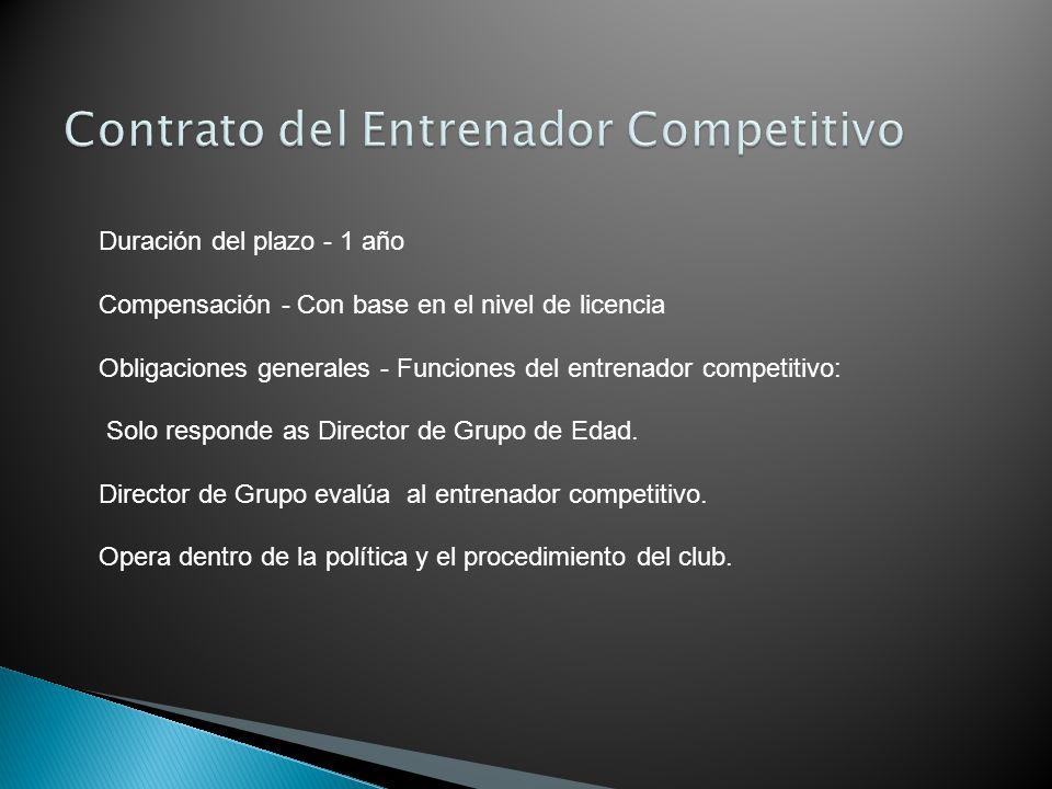 Duración del plazo - 1 año Compensación - Con base en el nivel de licencia Obligaciones generales - Funciones del entrenador competitivo: Solo respond