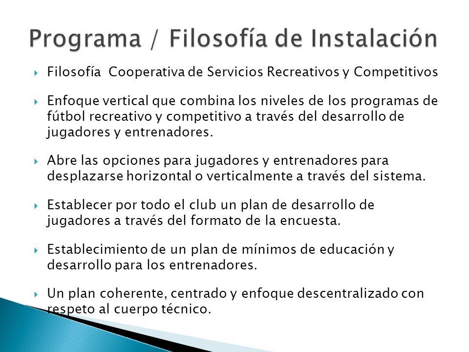 Filosofía Cooperativa de Servicios Recreativos y Competitivos Enfoque vertical que combina los niveles de los programas de fútbol recreativo y competi