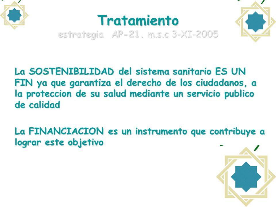 Tratamiento estrategia AP-21. m.s.c 3-XI-2005 La SOSTENIBILIDAD del sistema sanitario ES UN FIN ya que garantiza el derecho de los ciudadanos, a la pr