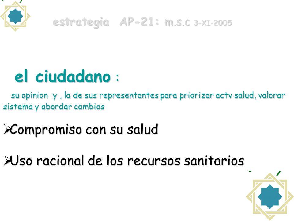 estrategia AP-21: m.s.c 3-XI-2005 el ciudadano : el ciudadano : su opinion y, la de sus representantes para priorizar actv salud, valorar sistema y ab