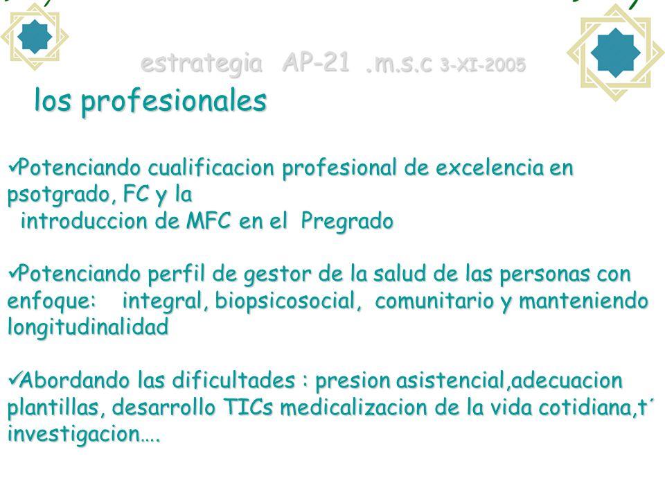 estrategia AP-21.m.s.c 3-XI-2005 los profesionales los profesionales Potenciando cualificacion profesional de excelencia en psotgrado, FC y la Potenci
