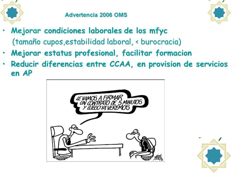 condiciones laboralesde los mfycMejorar condiciones laborales de los mfyc (tamaño cupos,estabilidad laboral, < burocracia) (tamaño cupos,estabilidad l