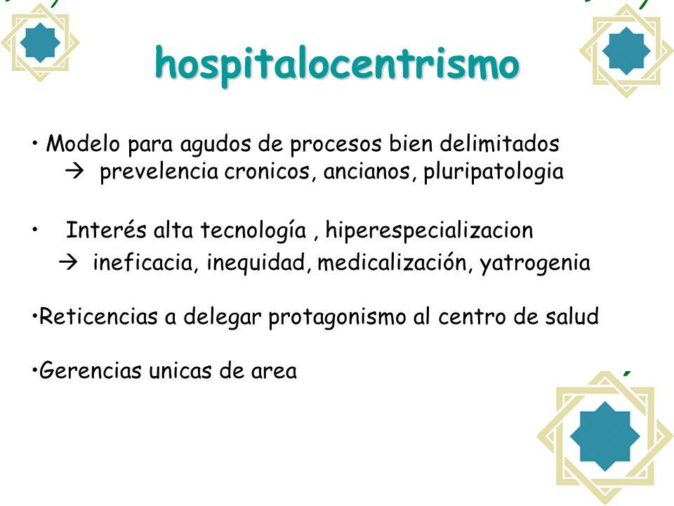 hospitalocentrismo Modelo para agudos de procesos bien delimitados prevelencia cronicos, ancianos, pluripatologia Interés alta tecnología, hiperespeci