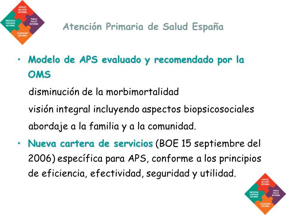 Atención Primaria de Salud España Modelo de APS evaluado y recomendado por la OMSModelo de APS evaluado y recomendado por la OMS disminución de la mor