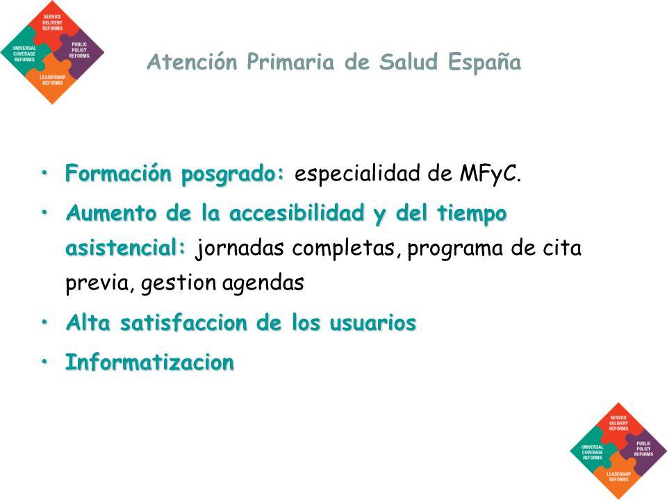 Atención Primaria de Salud España Formación posgrado:Formación posgrado: especialidad de MFyC. Aumento de la accesibilidad y del tiempo asistencial:Au