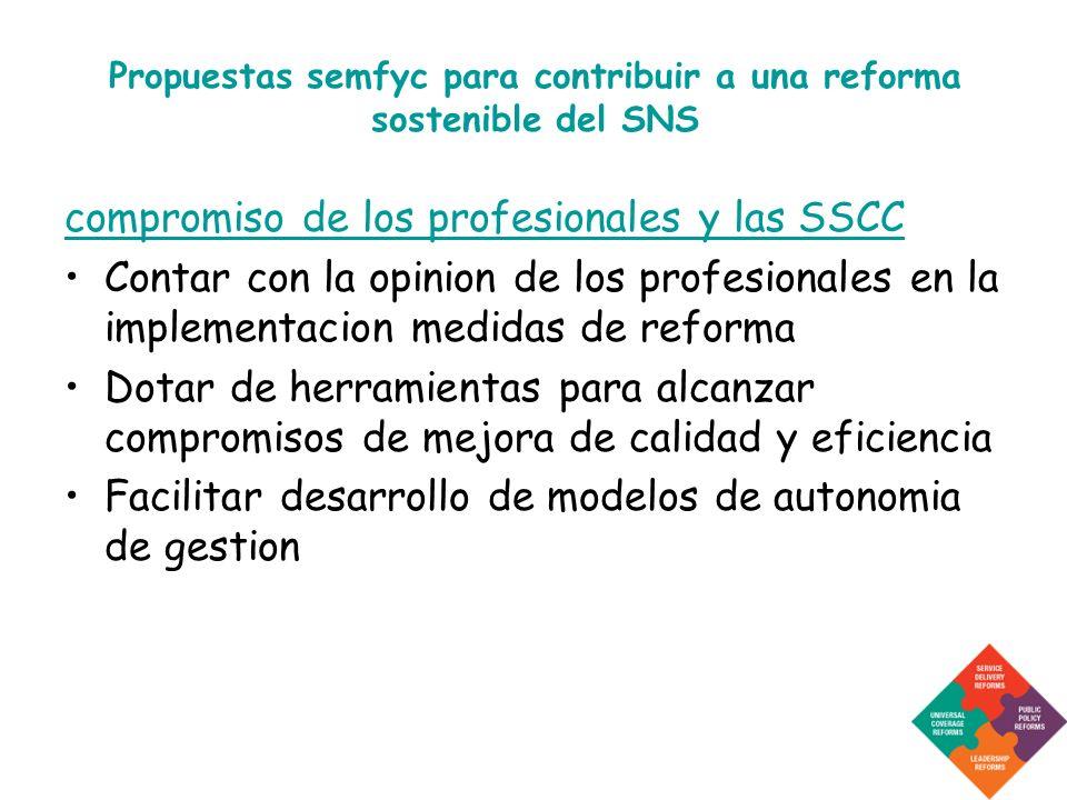 Propuestas semfyc para contribuir a una reforma sostenible del SNS compromiso de los profesionales y las SSCC Contar con la opinion de los profesional