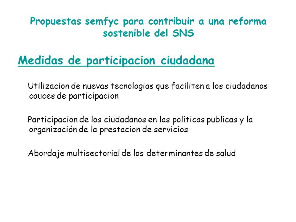 Propuestas semfyc para contribuir a una reforma sostenible del SNS Medidas de participacion ciudadana Utilizacion de nuevas tecnologias que faciliten