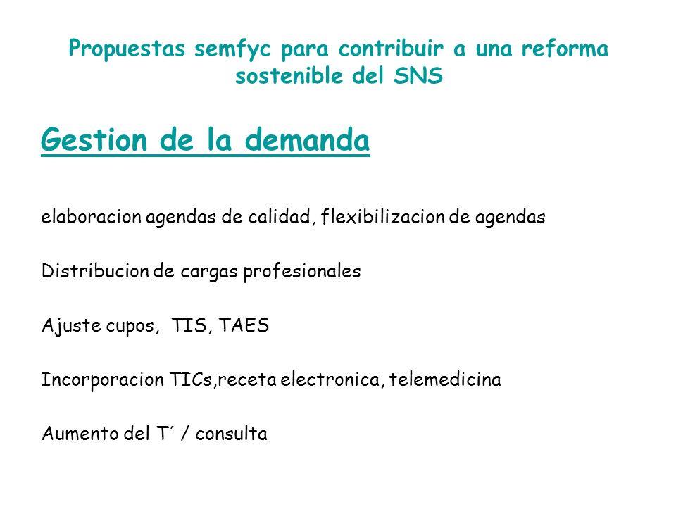 Propuestas semfyc para contribuir a una reforma sostenible del SNS Gestion de la demanda elaboracion agendas de calidad, flexibilizacion de agendas Di