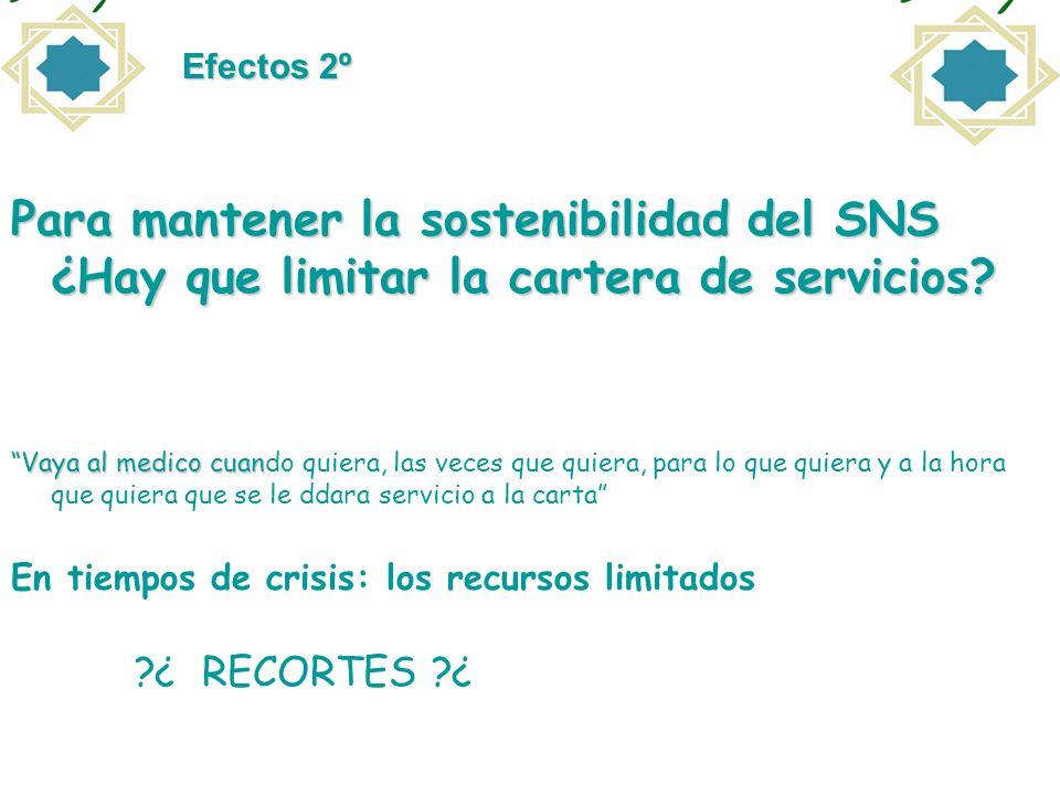Para mantener la sostenibilidad del SNS ¿Hay que limitar la cartera de servicios? Vaya al medico cuan Vaya al medico cuando quiera, las veces que quie