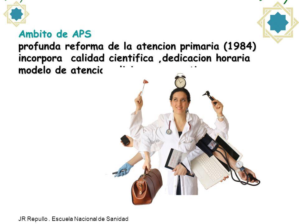 Ambito de APS profunda reforma de la atencion primaria (1984) incorpora calidad cientifica,dedicacion horaria modelo de atencion clinico y preventivo