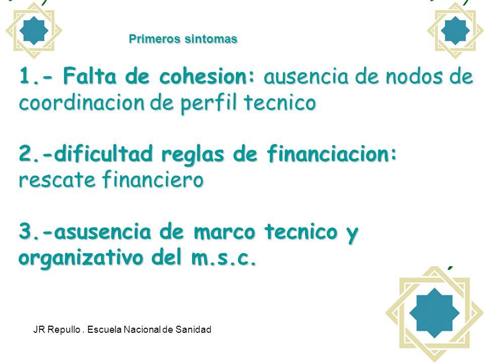 1.- Falta de cohesion: ausencia de nodos de coordinacion de perfil tecnico 2.-dificultad reglas de financiacion: rescate financiero 3.-asusencia de ma
