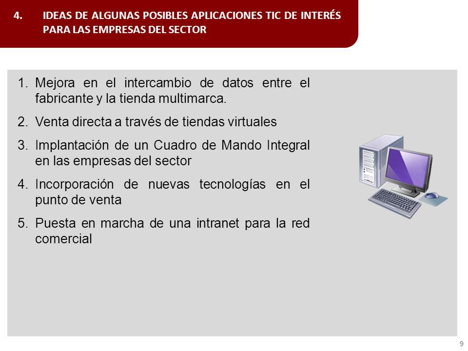 4.IDEAS DE ALGUNAS POSIBLES APLICACIONES TIC DE INTERÉS PARA LAS EMPRESAS DEL SECTOR 9 1.Mejora en el intercambio de datos entre el fabricante y la ti