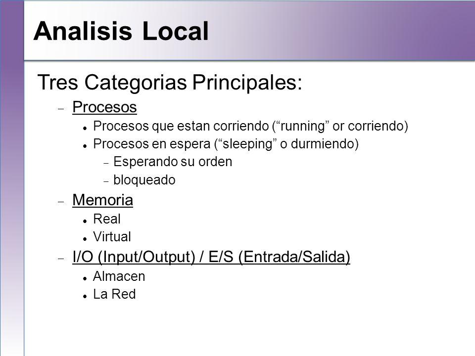 Linux Performance Analysis Tres Categorias Principales: Procesos Procesos que estan corriendo (running or corriendo) Procesos en espera (sleeping o du
