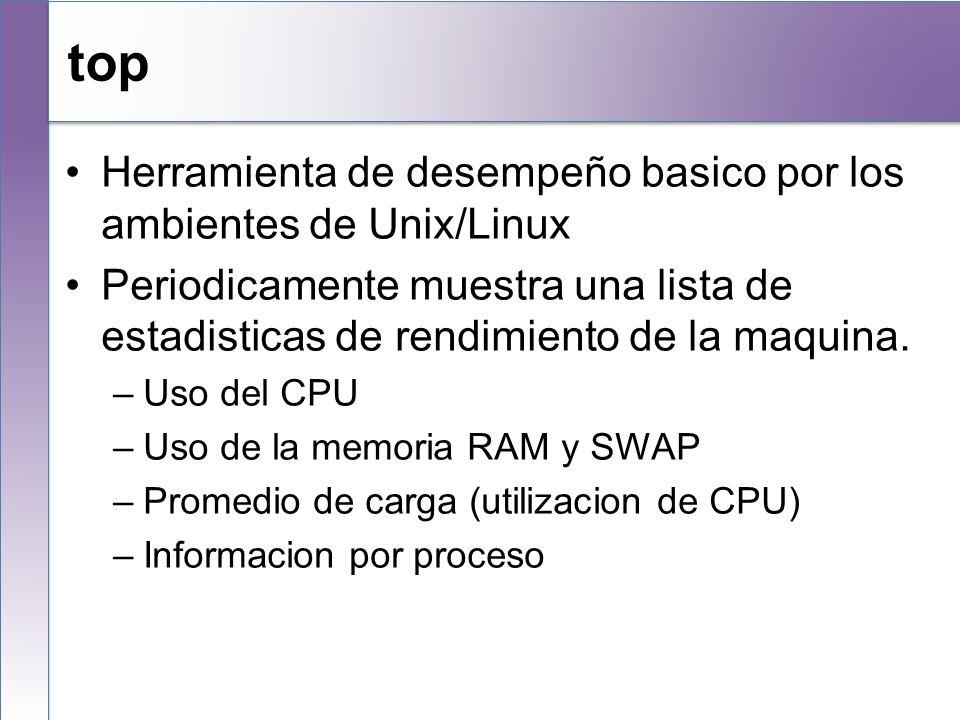 top Herramienta de desempeño basico por los ambientes de Unix/Linux Periodicamente muestra una lista de estadisticas de rendimiento de la maquina. –Us