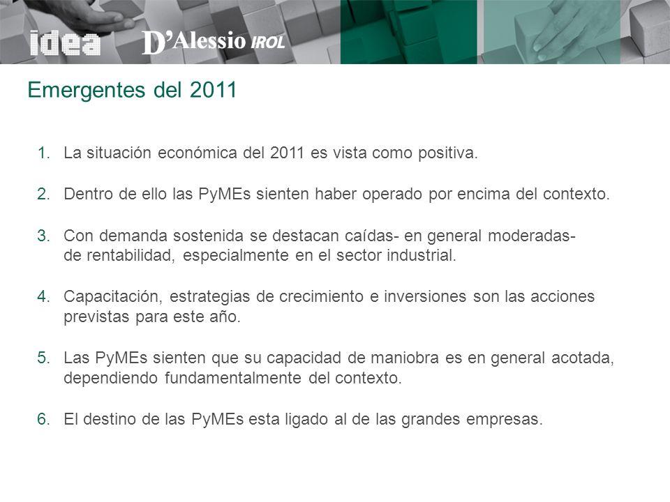 1.La situación económica del 2011 es vista como positiva. 2.Dentro de ello las PyMEs sienten haber operado por encima del contexto. 3.Con demanda sost